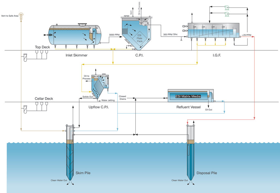 wastewater flow diagram  wastewater  free engine image for